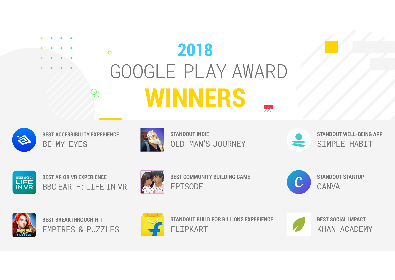 Картинки по запросу google play 2018